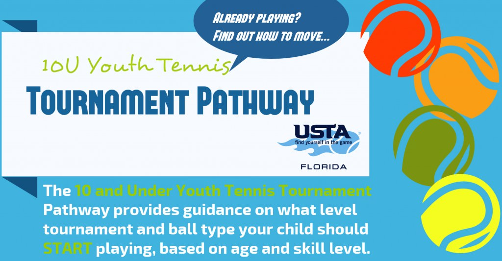 pathway graphic